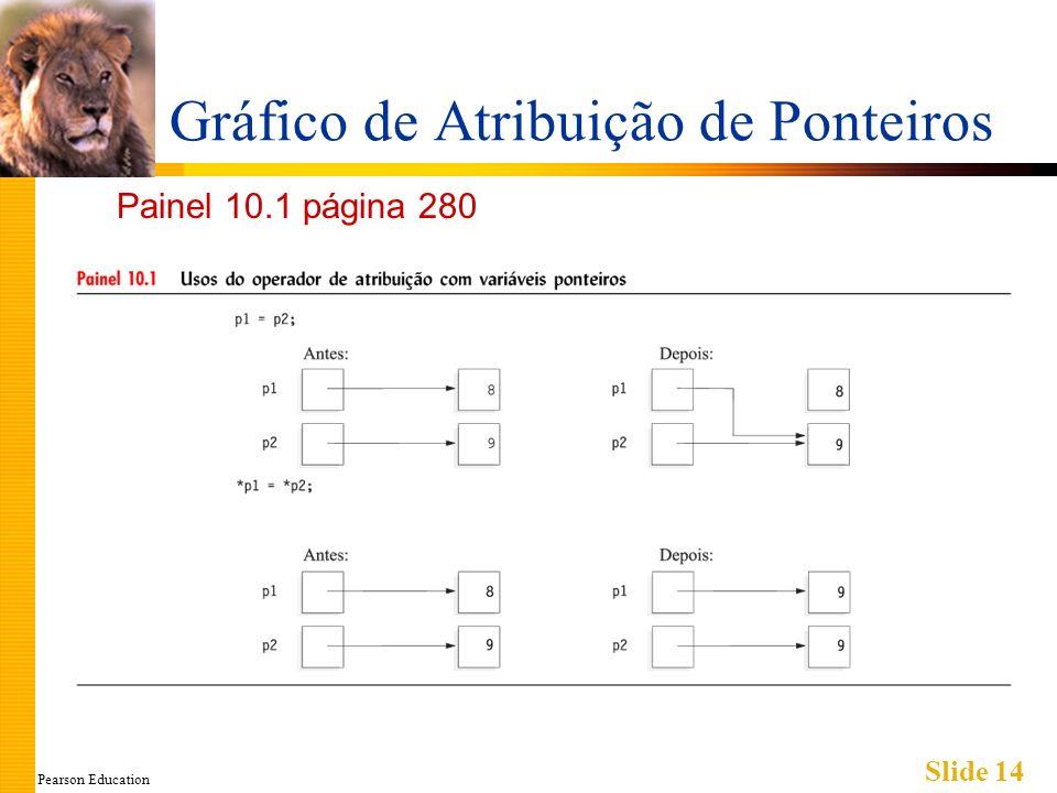 Pearson Education Slide 14 Gráfico de Atribuição de Ponteiros Painel 10.1 página 280