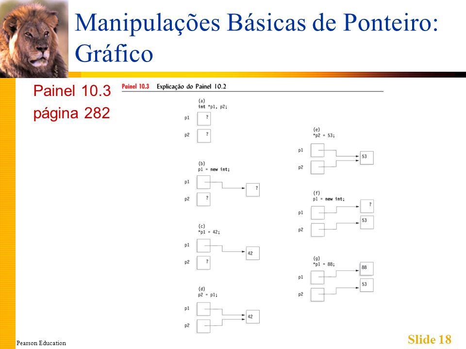 Pearson Education Slide 18 Manipulações Básicas de Ponteiro: Gráfico Painel 10.3 página 282