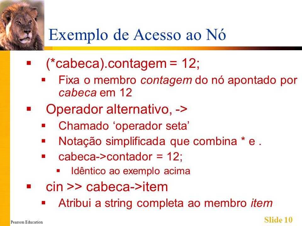 Pearson Education Slide 10 Exemplo de Acesso ao Nó (*cabeca).contagem = 12; Fixa o membro contagem do nó apontado por cabeca em 12 Operador alternativo, -> Chamado operador seta Notação simplificada que combina * e.
