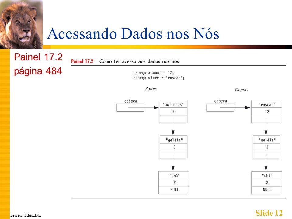Pearson Education Slide 12 Acessando Dados nos Nós Painel 17.2 página 484