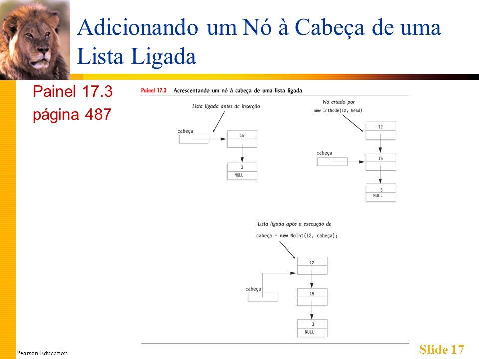 Pearson Education Slide 17 Adicionando um Nó à Cabeça de uma Lista Ligada Painel 17.3 página 487