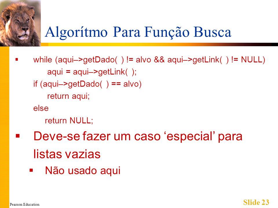 Pearson Education Slide 23 Algorítmo Para Função Busca while (aqui–>getDado( ) != alvo && aqui–>getLink( ) != NULL) aqui = aqui–>getLink( ); if (aqui–>getDado( ) == alvo) return aqui; else return NULL; Deve-se fazer um caso especial para listas vazias Não usado aqui