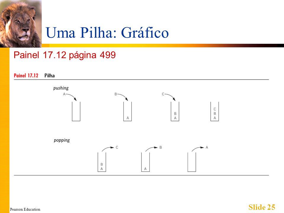 Pearson Education Slide 25 Uma Pilha: Gráfico Painel 17.12 página 499