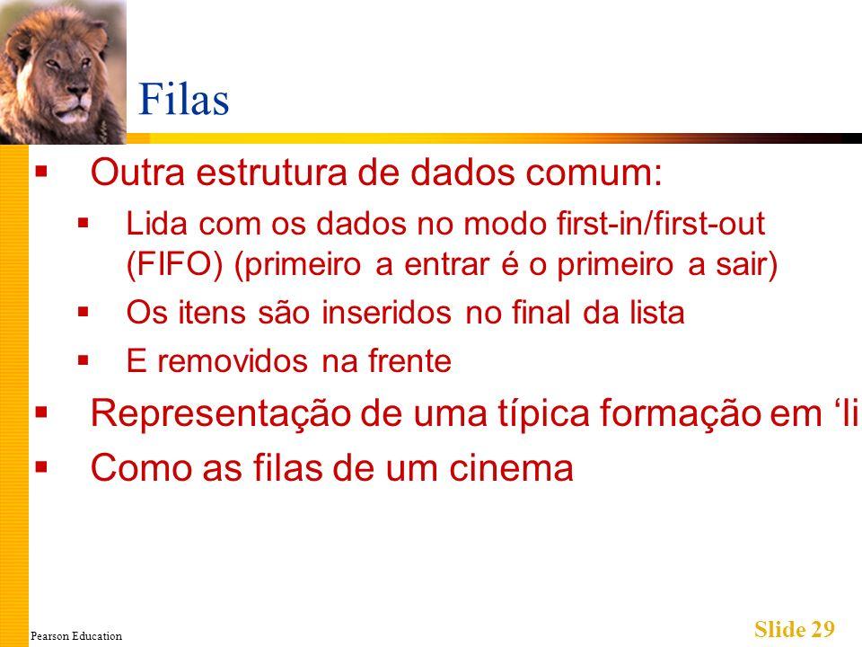 Pearson Education Slide 29 Filas Outra estrutura de dados comum: Lida com os dados no modo first-in/first-out (FIFO) (primeiro a entrar é o primeiro a sair) Os itens são inseridos no final da lista E removidos na frente Representação de uma típica formação em linha Como as filas de um cinema
