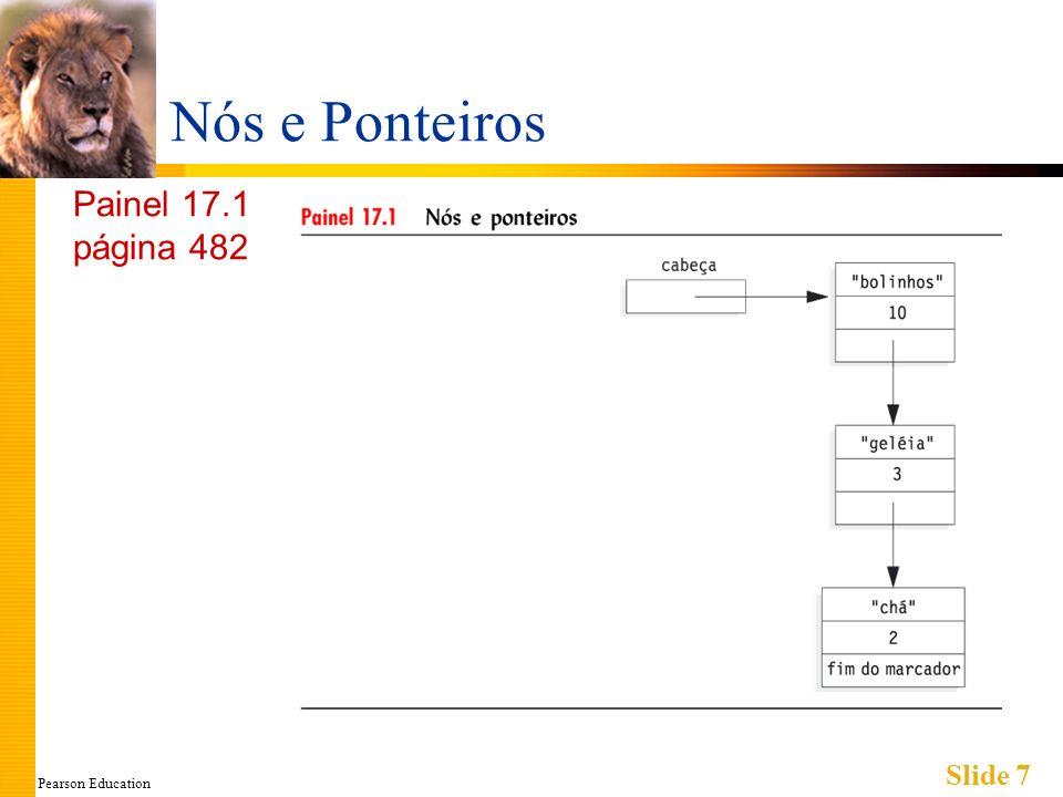 Pearson Education Slide 7 Nós e Ponteiros Painel 17.1 página 482