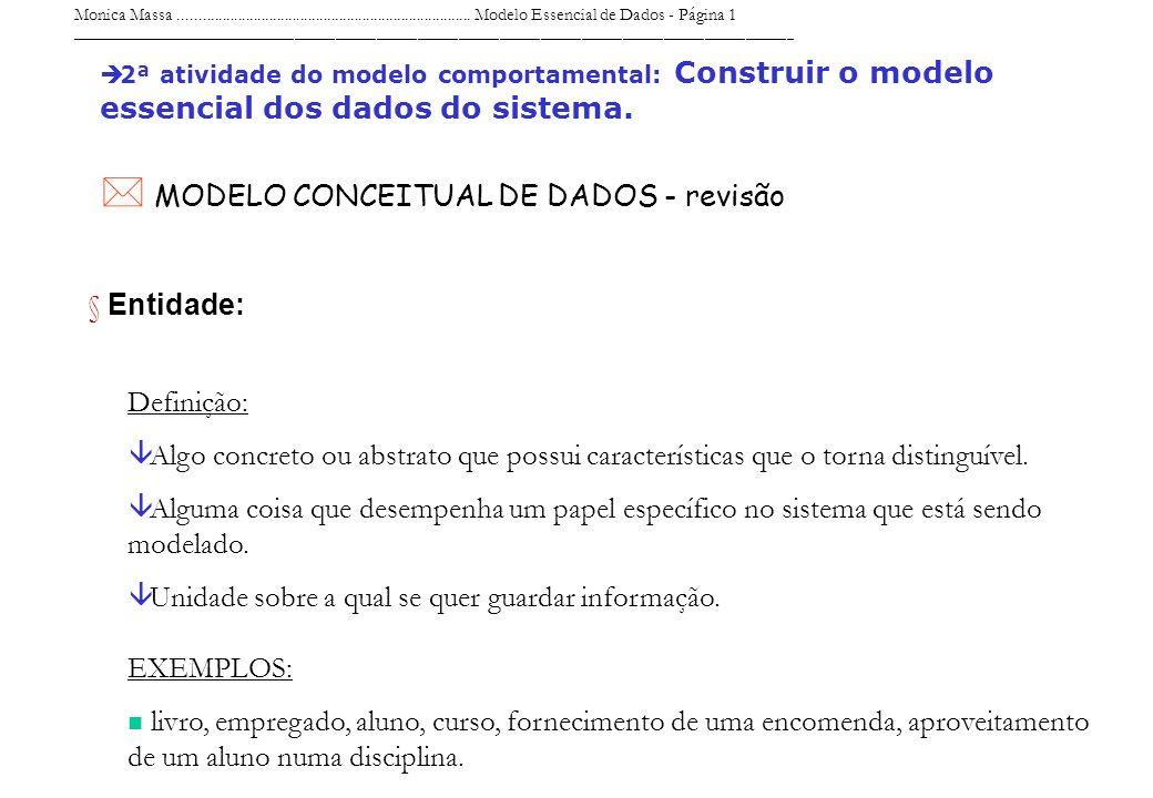 Monica Massa........................................................................... Modelo Essencial de Dados - Página 1 _________________________