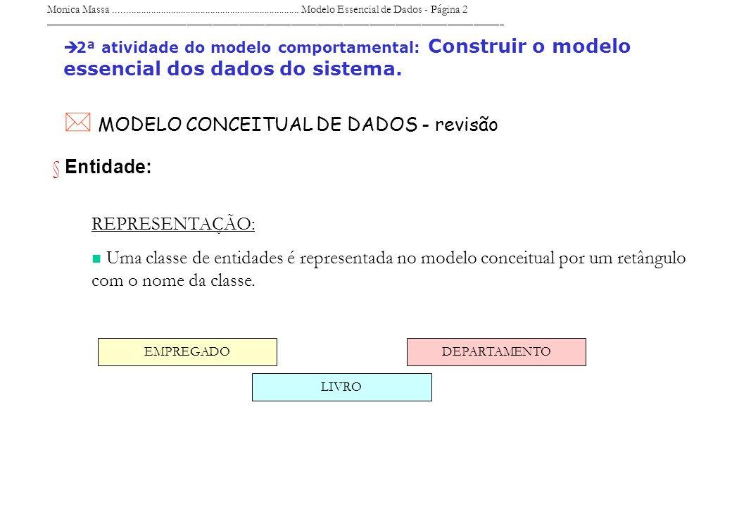 Monica Massa........................................................................... Modelo Essencial de Dados - Página 2 _________________________