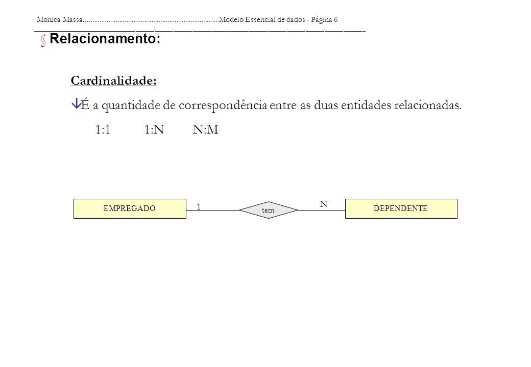 Monica Massa........................................................................... Modelo Essencial de dados - Página 6 _________________________