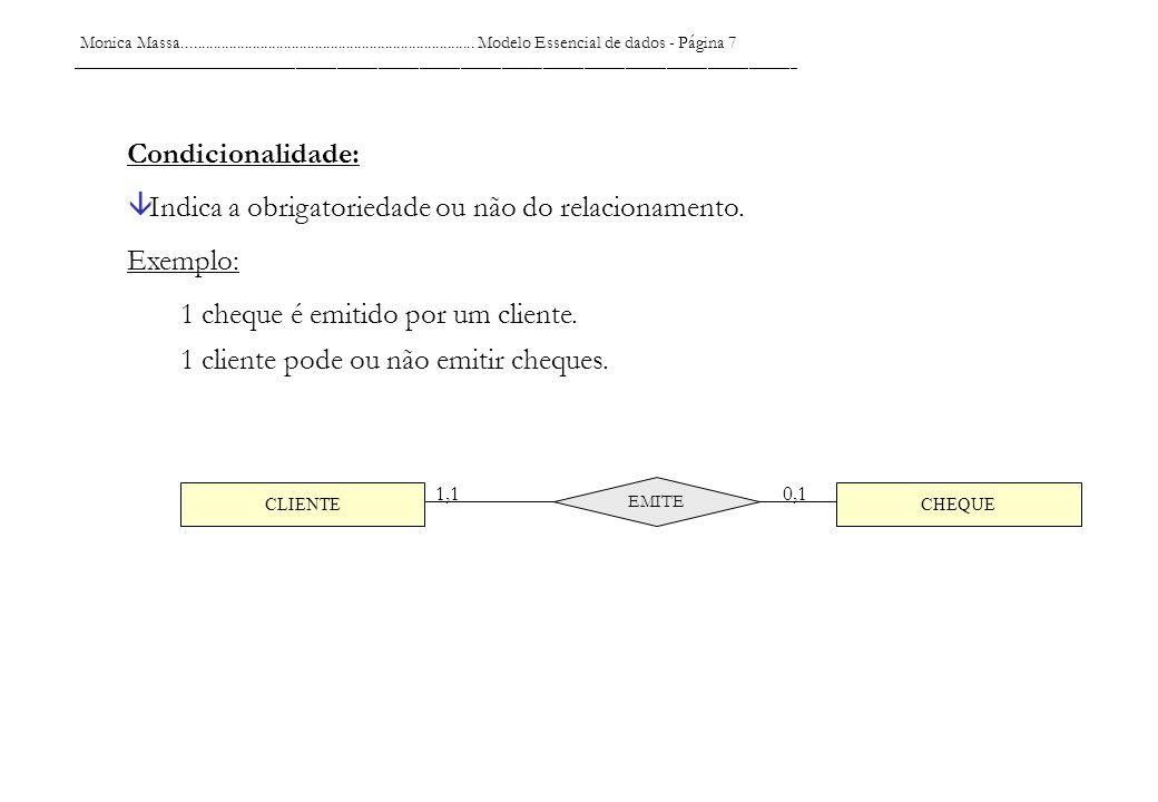 Monica Massa........................................................................... Modelo Essencial de dados - Página 7 _________________________