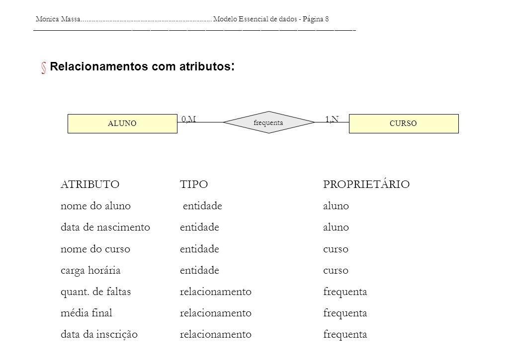 Monica Massa........................................................................... Modelo Essencial de dados - Página 8 _________________________