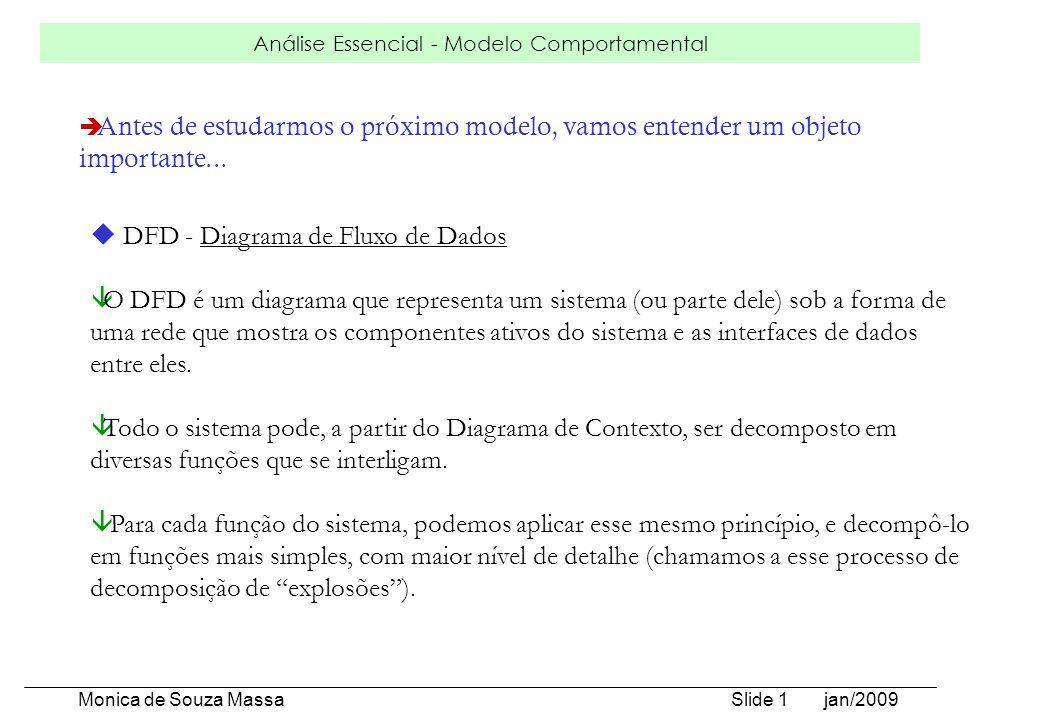 Análise Essencial - Modelo Comportamental Monica de Souza Massa Slide 1 jan/2009 è Antes de estudarmos o próximo modelo, vamos entender um objeto impo