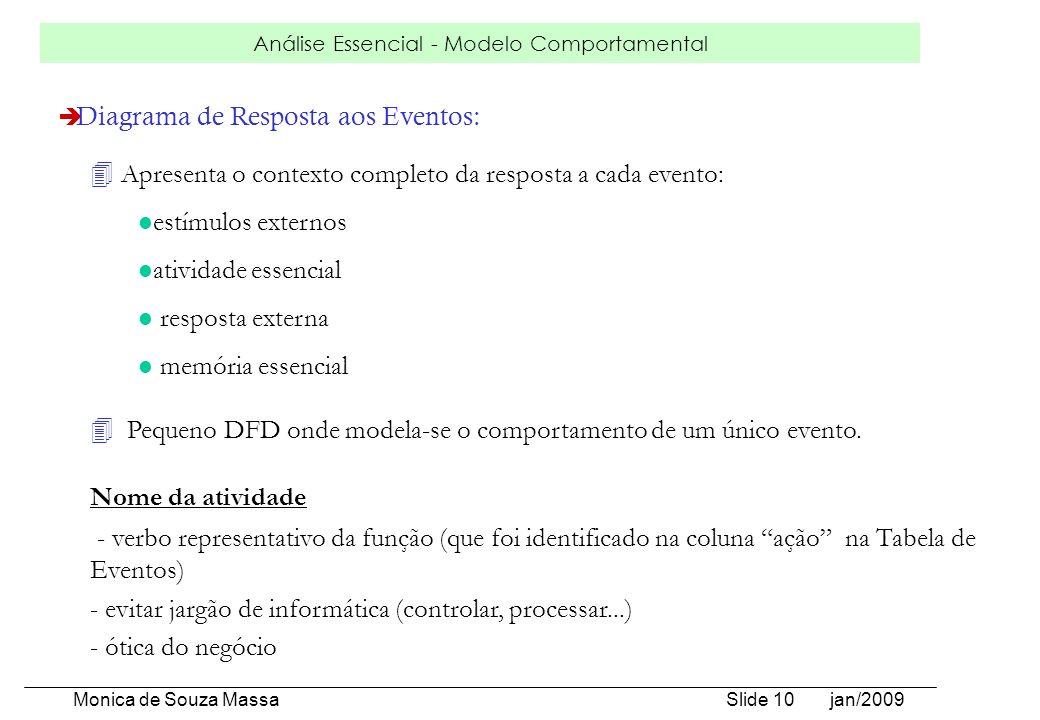 Análise Essencial - Modelo Comportamental Monica de Souza Massa Slide 10 jan/2009 4 Apresenta o contexto completo da resposta a cada evento: l estímul