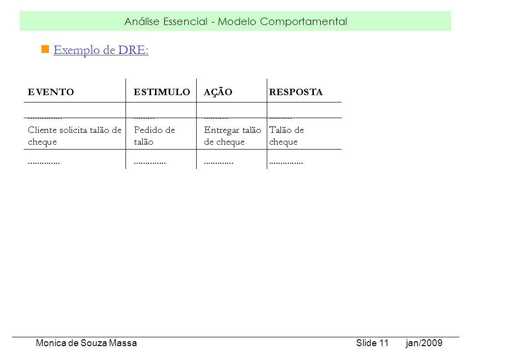 Análise Essencial - Modelo Comportamental Monica de Souza Massa Slide 11 jan/2009 Exemplo de DRE: