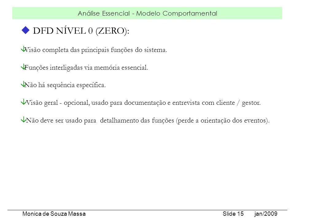 Análise Essencial - Modelo Comportamental Monica de Souza Massa Slide 15 jan/2009 u DFD NÍVEL 0 (ZERO): âVisão completa das principais funções do sist