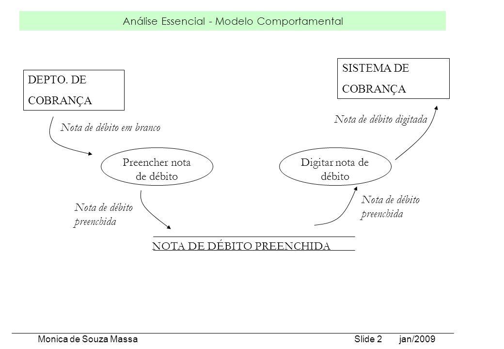 Análise Essencial - Modelo Comportamental Monica de Souza Massa Slide 2 jan/2009 DEPTO. DE COBRANÇA SISTEMA DE COBRANÇA Preencher nota de débito Digit