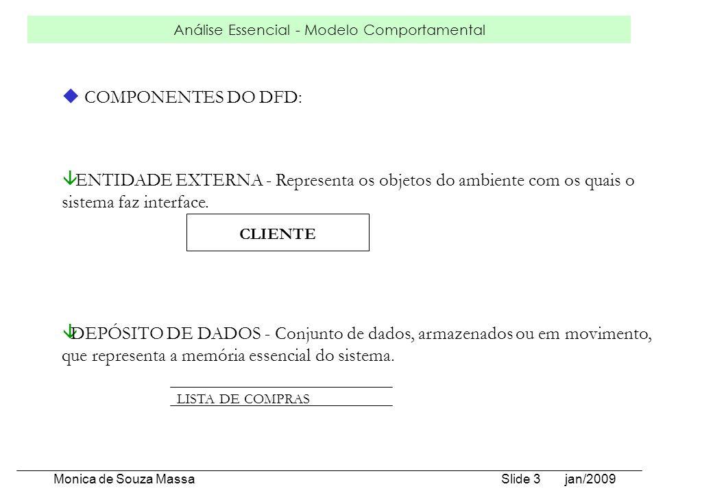 Análise Essencial - Modelo Comportamental Monica de Souza Massa Slide 3 jan/2009 u COMPONENTES DO DFD: â ENTIDADE EXTERNA - Representa os objetos do a