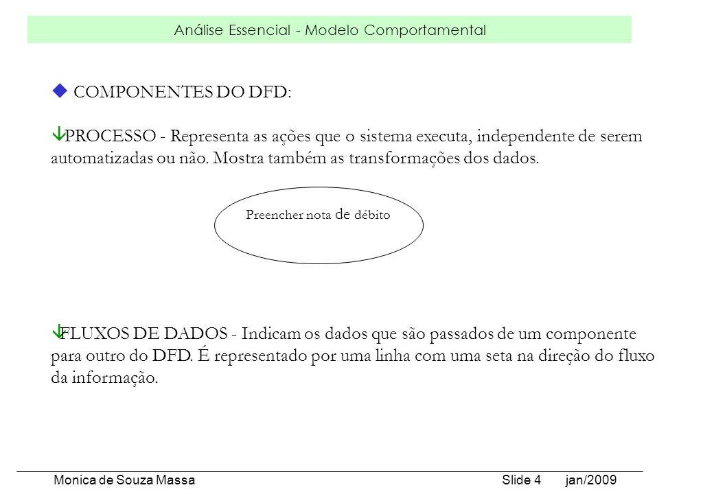 Análise Essencial - Modelo Comportamental Monica de Souza Massa Slide 4 jan/2009 u COMPONENTES DO DFD: â PROCESSO - Representa as ações que o sistema
