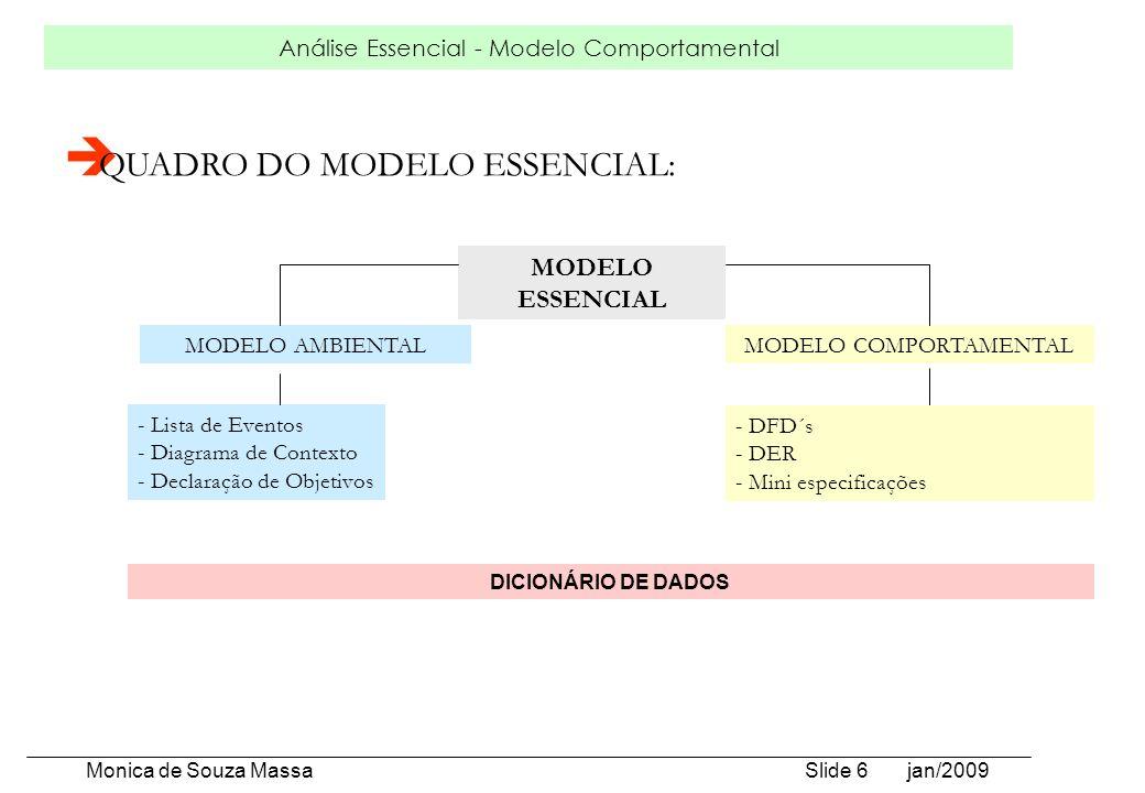 Análise Essencial - Modelo Comportamental Monica de Souza Massa Slide 6 jan/2009 è QUADRO DO MODELO ESSENCIAL: MODELO AMBIENTALMODELO COMPORTAMENTAL M