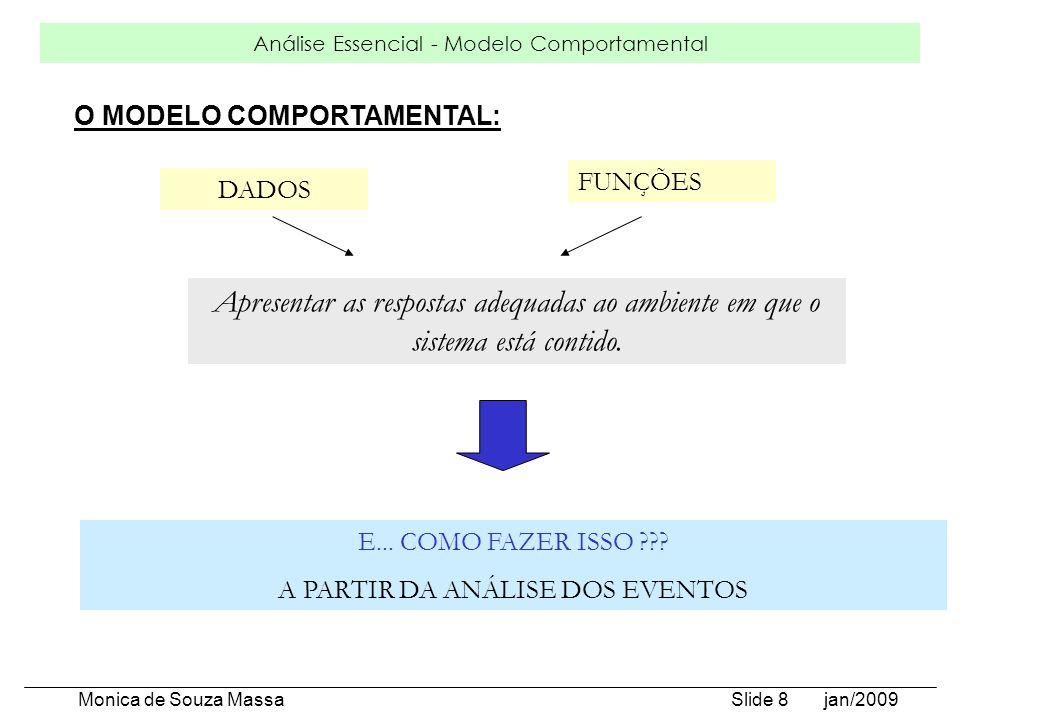 Análise Essencial - Modelo Comportamental Monica de Souza Massa Slide 8 jan/2009 O MODELO COMPORTAMENTAL: DADOS FUNÇÕES Apresentar as respostas adequa