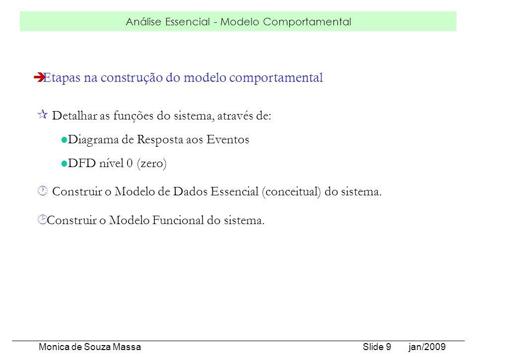 Análise Essencial - Modelo Comportamental Monica de Souza Massa Slide 9 jan/2009 ¶ Detalhar as funções do sistema, através de: l Diagrama de Resposta