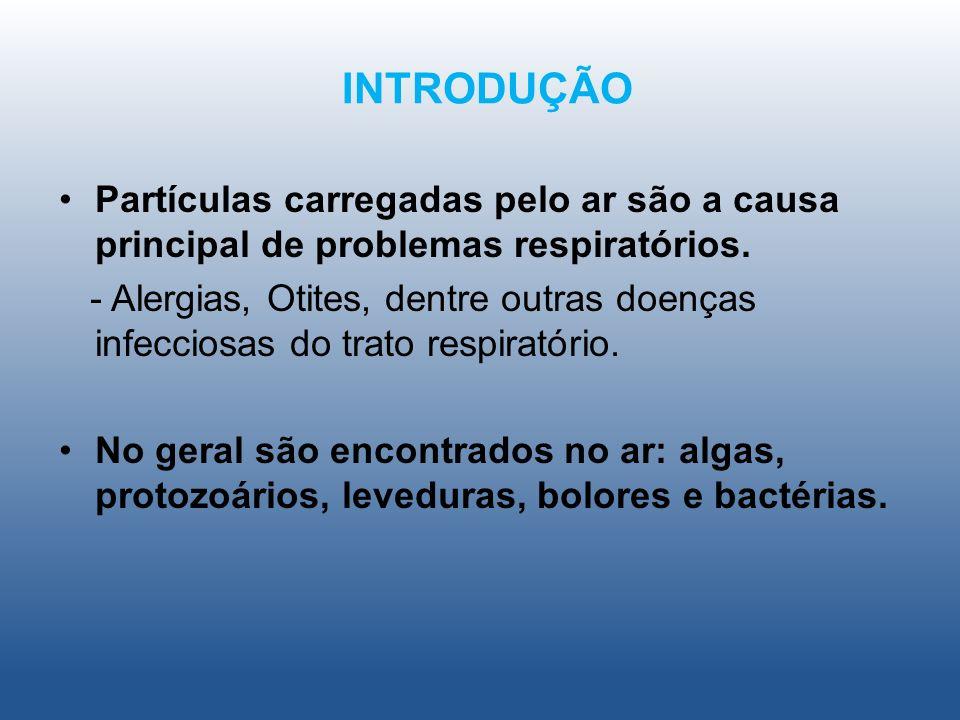 INTRODUÇÃO Partículas carregadas pelo ar são a causa principal de problemas respiratórios. - Alergias, Otites, dentre outras doenças infecciosas do tr