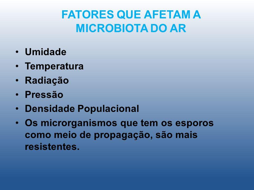 FATORES QUE AFETAM A MICROBIOTA DO AR Umidade Temperatura Radiação Pressão Densidade Populacional Os microrganismos que tem os esporos como meio de propagação, são mais resistentes.