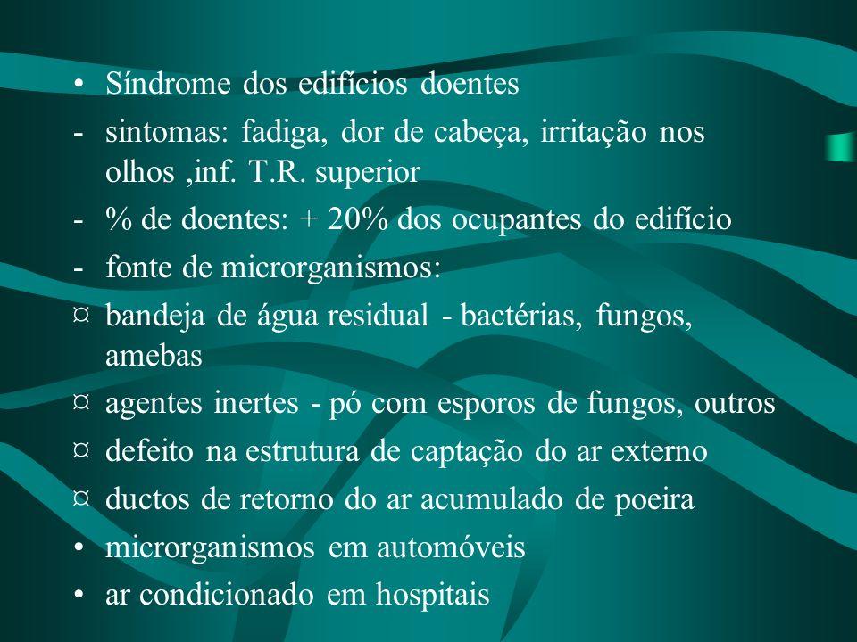 Síndrome dos edifícios doentes -sintomas: fadiga, dor de cabeça, irritação nos olhos,inf. T.R. superior -% de doentes: + 20% dos ocupantes do edifício