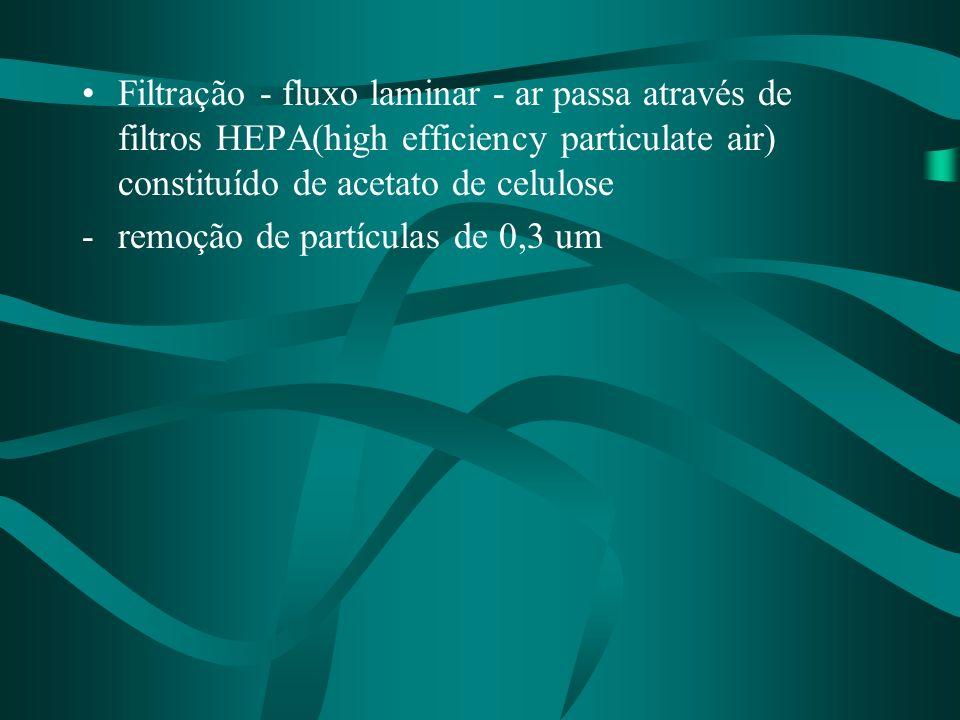 Filtração - fluxo laminar - ar passa através de filtros HEPA(high efficiency particulate air) constituído de acetato de celulose -remoção de partícula