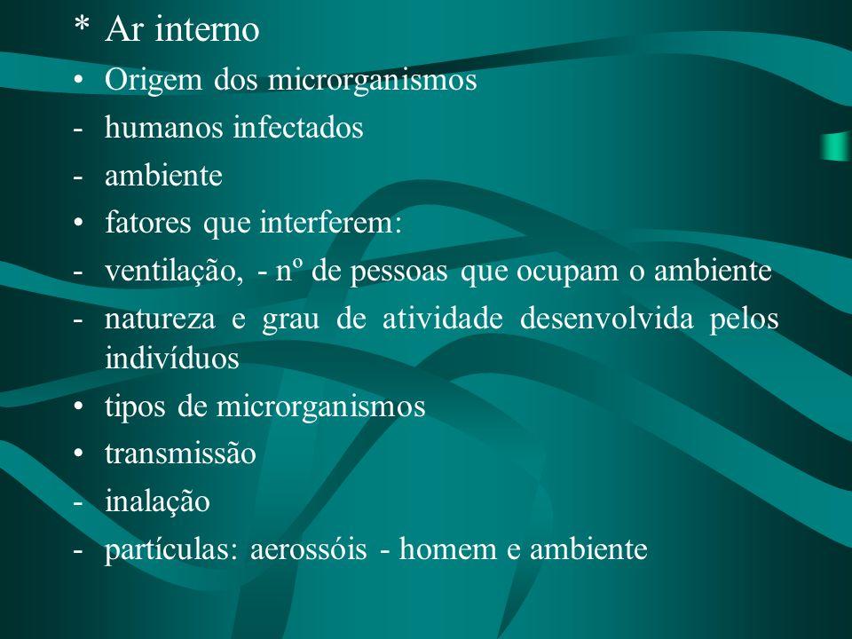 *Ar interno Origem dos microrganismos -humanos infectados -ambiente fatores que interferem: -ventilação, - nº de pessoas que ocupam o ambiente -nature