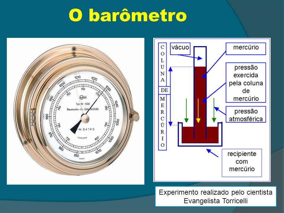 O barômetro Experimento realizado pelo cientista Evangelista Torricelli