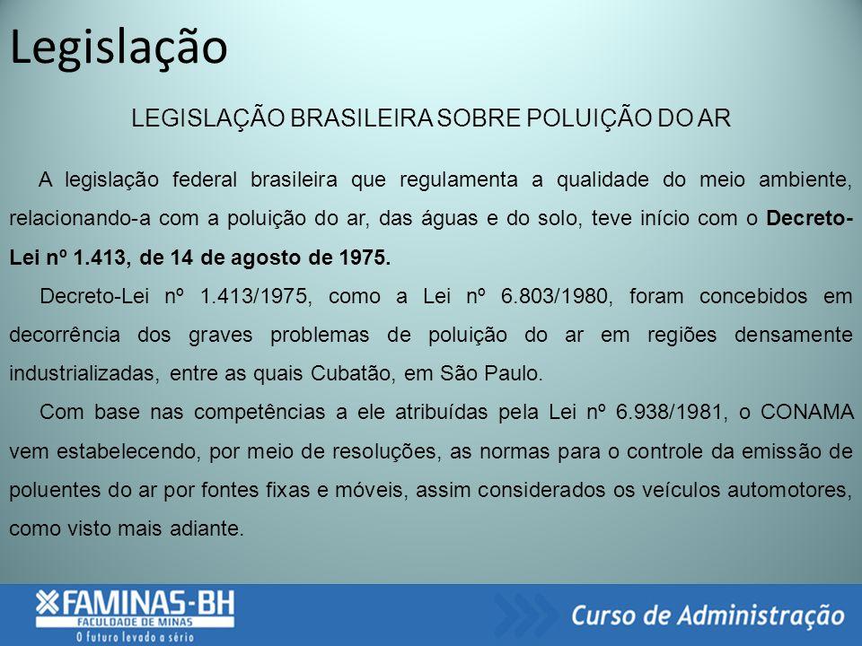 Exemplos Práticos PROCONVE: PROGRAMA DE CONTROLE DE POLUIÇÃO DO AR POR VEÍCULOS AUTOMOTORES.
