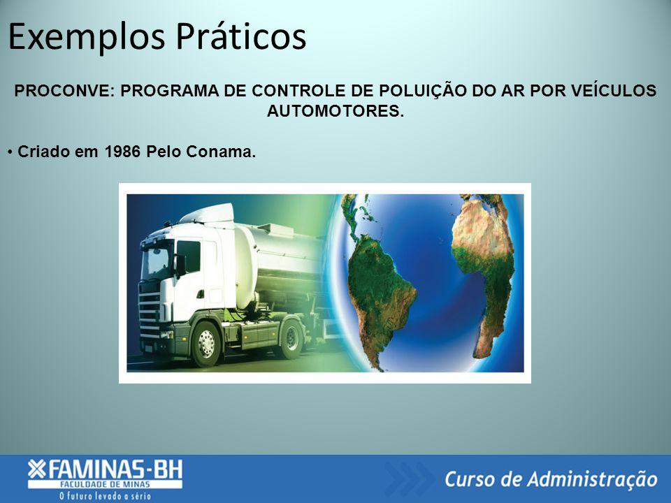 Exemplos Práticos PROGRAMA NACIONAL DE CONTROLE DE QUALIDADE DO AR – PRONAR Criado pela Conama na Resolução no 05 de 15 de junho de 1989