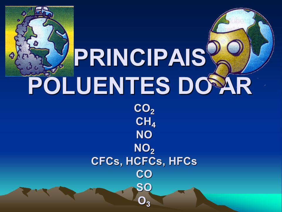 DIÓXIDO DE CARBONO (CO 2 ) FONTES respiração, decomposição de plantas e animais e queimadas naturais de florestas; queima de combustíveis fósseis, desflorestamento, queima de biomassa e fabricação de cimento CONCENTRAÇÃO antes 1750 - 280 ppmv (partes por milhão por volume ) em 1958 – 315 ppmv em 1992 – 355 ppmv