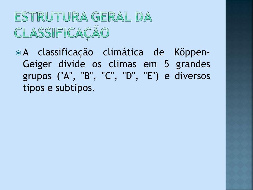A classificação climática de Köppen- Geiger divide os climas em 5 grandes grupos (