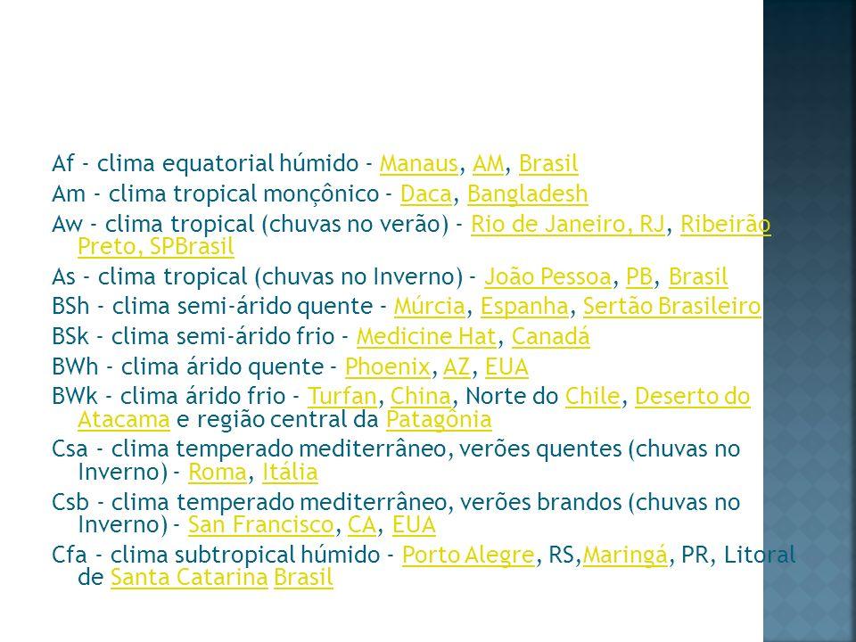 Af - clima equatorial húmido - Manaus, AM, BrasilManausAMBrasil Am - clima tropical monçônico - Daca, BangladeshDacaBangladesh Aw - clima tropical (ch