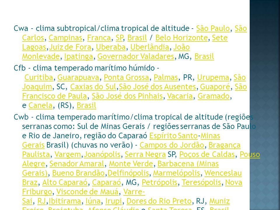 Cwa - clima subtropical/clima tropical de altitude - São Paulo, São Carlos, Campinas, Franca, SP, Brasil / Belo Horizonte, Sete Lagoas,Juiz de Fora, U