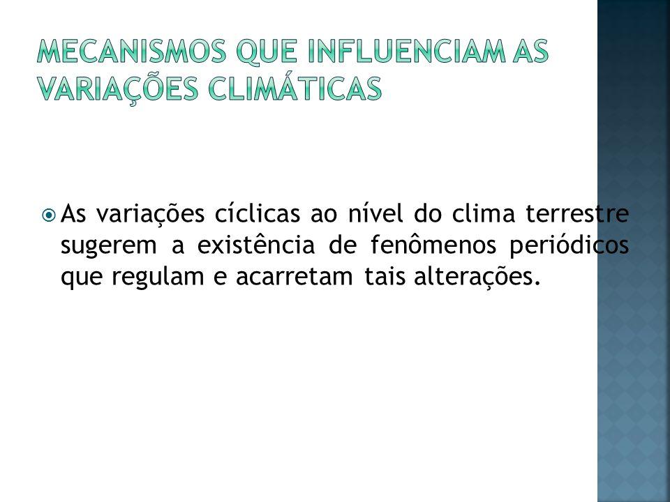As variações cíclicas ao nível do clima terrestre sugerem a existência de fenômenos periódicos que regulam e acarretam tais alterações.