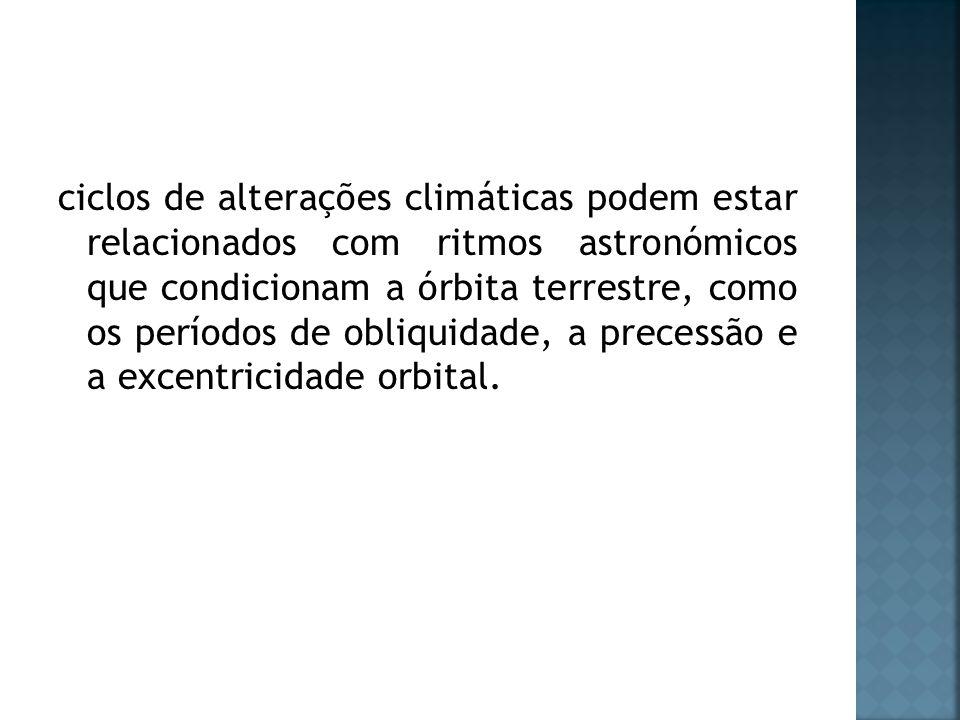ciclos de alterações climáticas podem estar relacionados com ritmos astronómicos que condicionam a órbita terrestre, como os períodos de obliquidade,
