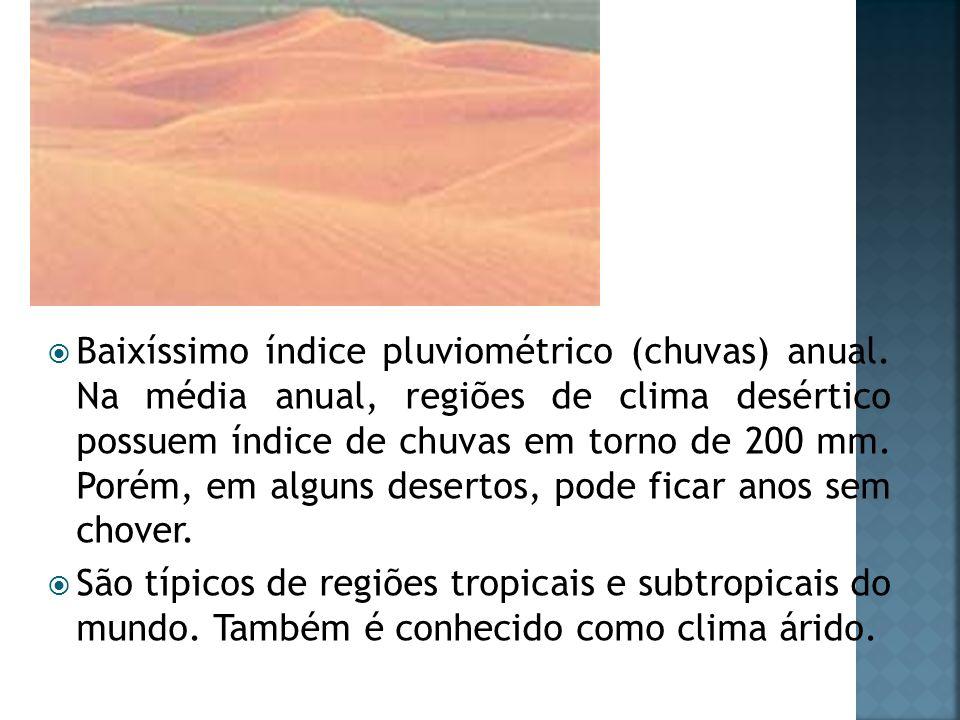 Baixíssimo índice pluviométrico (chuvas) anual. Na média anual, regiões de clima desértico possuem índice de chuvas em torno de 200 mm. Porém, em algu