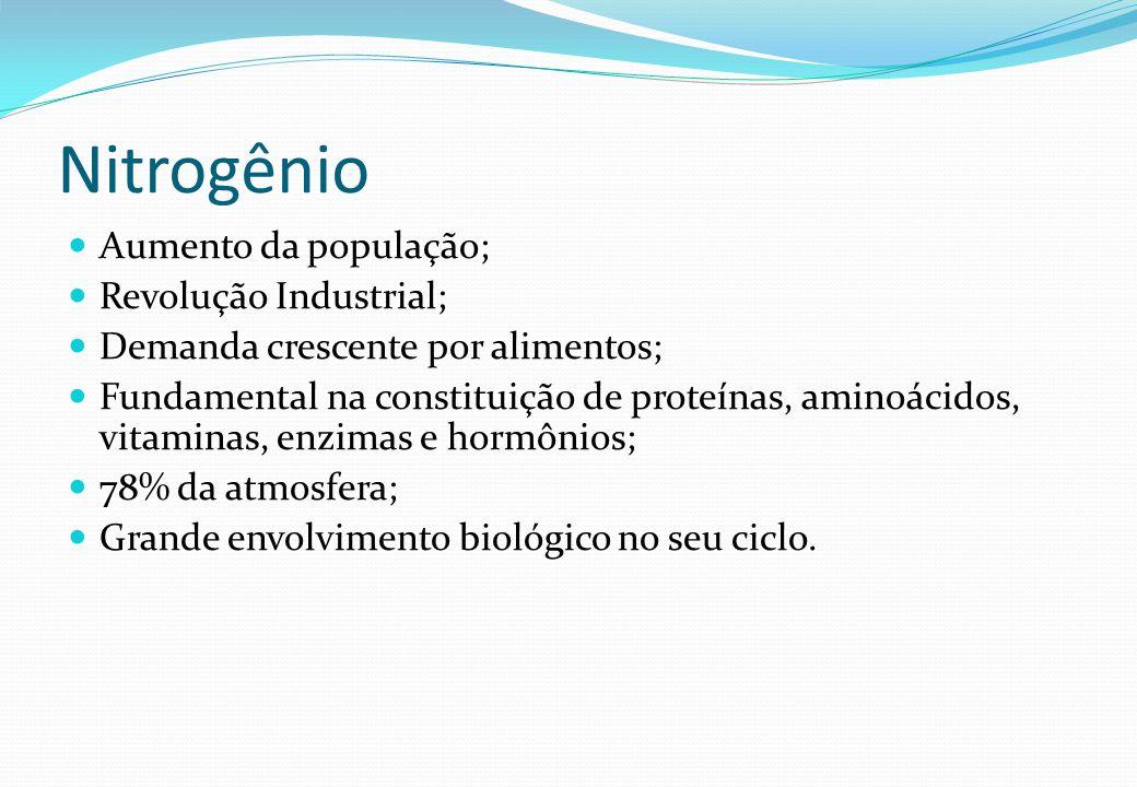 Nitrogênio Aumento da população; Revolução Industrial; Demanda crescente por alimentos; Fundamental na constituição de proteínas, aminoácidos, vitamin
