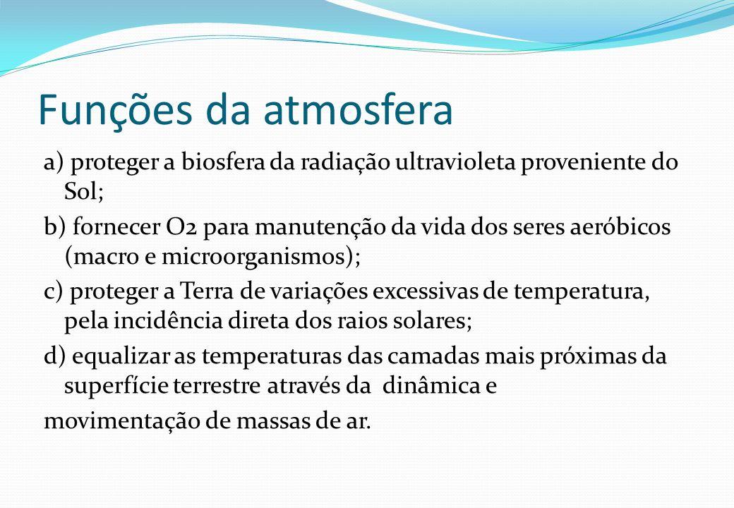Funções da atmosfera a) proteger a biosfera da radiação ultravioleta proveniente do Sol; b) fornecer O2 para manutenção da vida dos seres aeróbicos (m