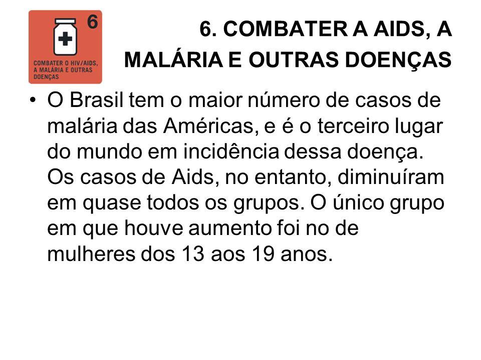 6. COMBATER A AIDS, A MALÁRIA E OUTRAS DOENÇAS O Brasil tem o maior número de casos de malária das Américas, e é o terceiro lugar do mundo em incidênc