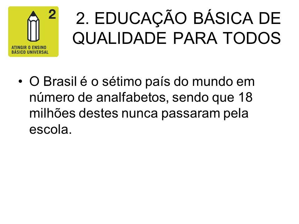 2. EDUCAÇÃO BÁSICA DE QUALIDADE PARA TODOS O Brasil é o sétimo país do mundo em número de analfabetos, sendo que 18 milhões destes nunca passaram pela