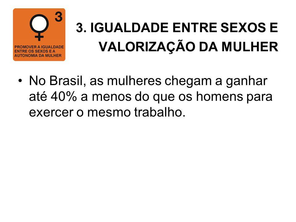 3. IGUALDADE ENTRE SEXOS E VALORIZAÇÃO DA MULHER No Brasil, as mulheres chegam a ganhar até 40% a menos do que os homens para exercer o mesmo trabalho