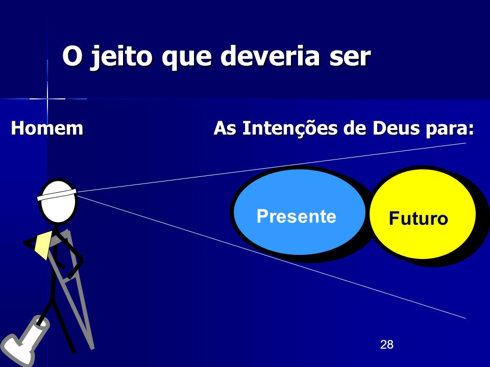 28 O jeito que deveria ser Homem As Intenções de Deus para: Homem As Intenções de Deus para: Presente Futuro