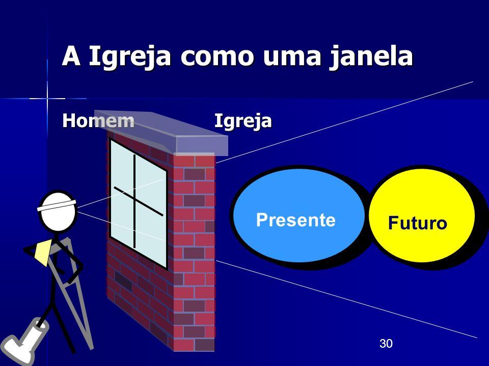 30 A Igreja como uma janela Homem Igreja Presente Futuro