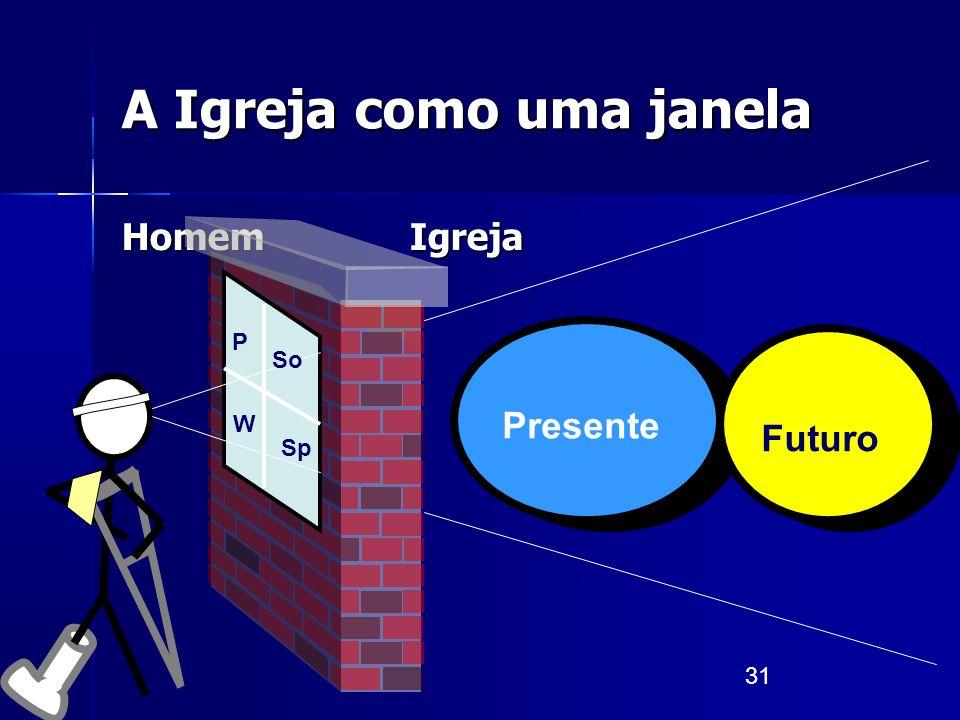 31 A Igreja como uma janela Homem Igreja Presente Futuro P So W Sp