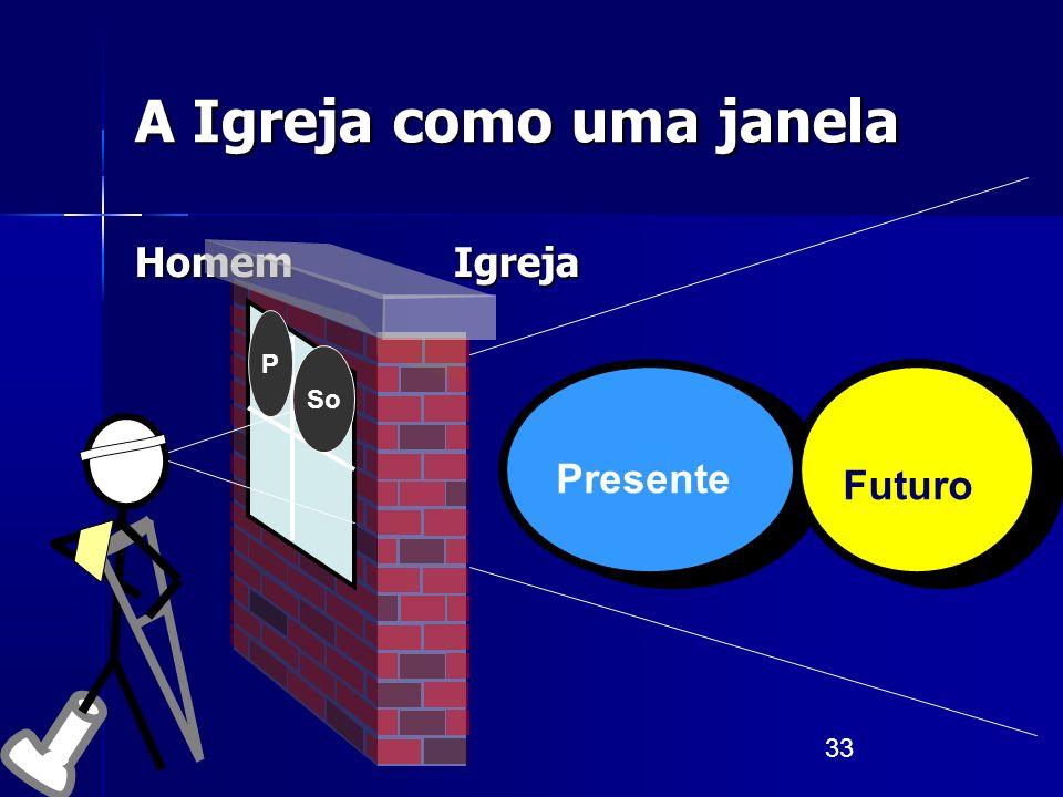 33 A Igreja como uma janela Homem Igreja Presente Futuro P So