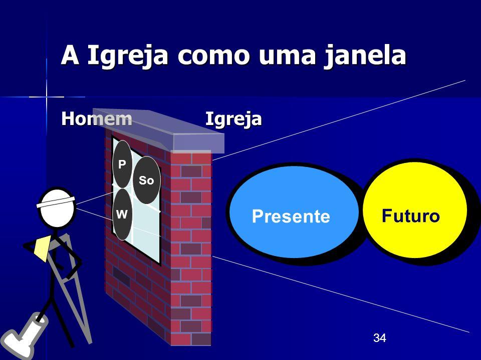34 A Igreja como uma janela Homem Igreja Presente Futuro P So W