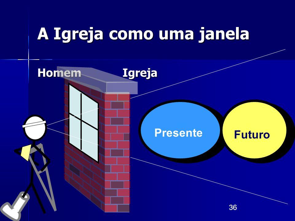36 A Igreja como uma janela Homem Igreja Presente Futuro